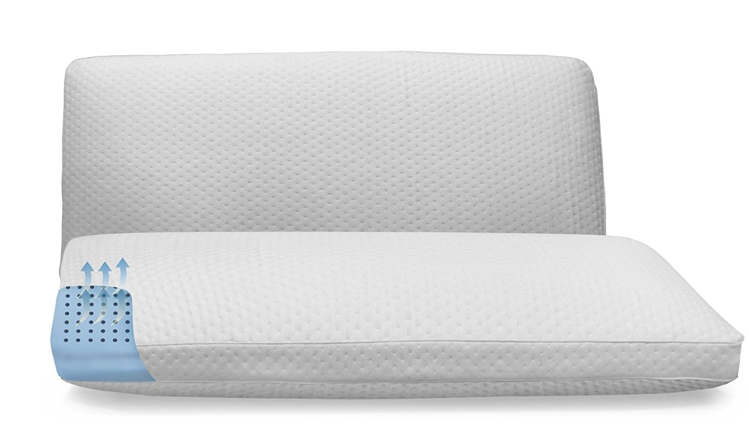 Sensorpedic Luxury Pillow With Ventilated Icool Technology