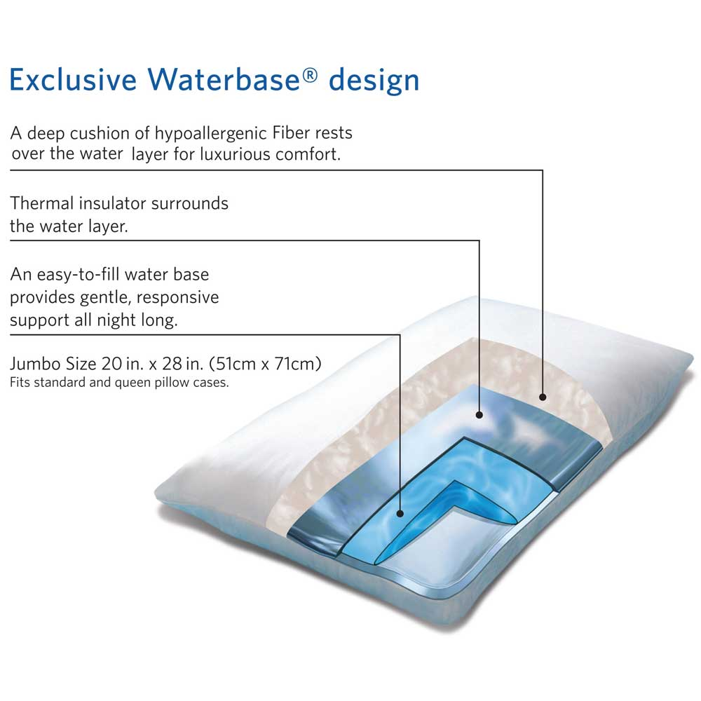 best water pillow review