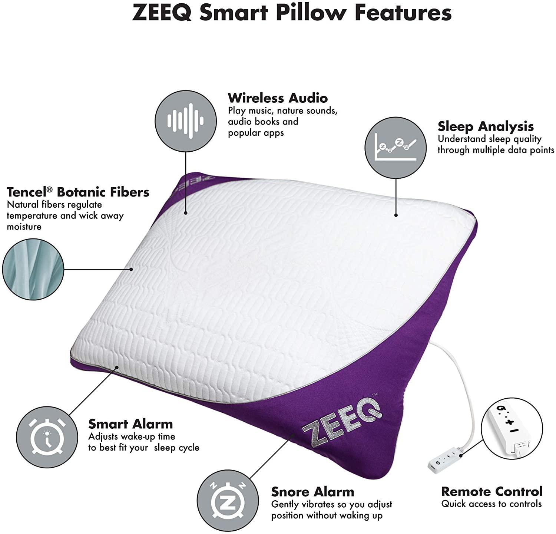 REM-Fit Smart Pillow