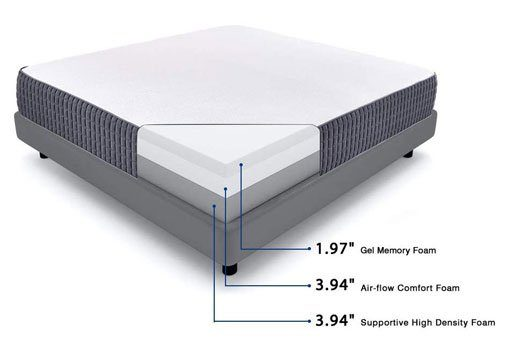 Queen Mattress - Sweetnight 10 Inch Queen Size Mattress